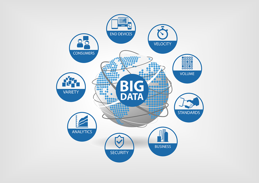 What are Big Data and Data Lakes and How Do They Help Businesses?